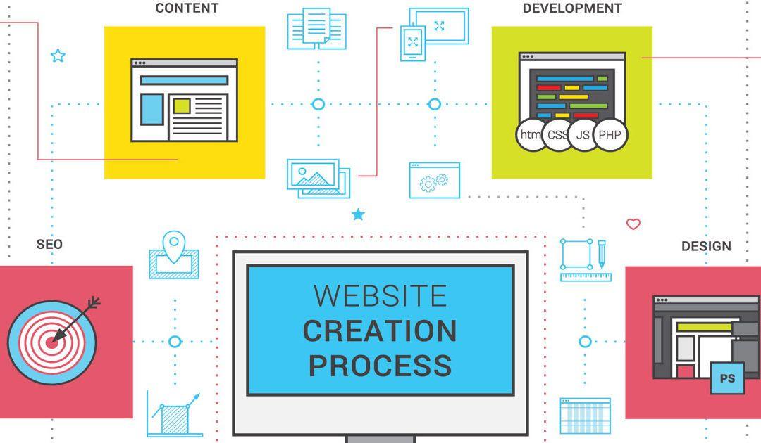 Comment créer un site internet soi-même, une bonne idée ?